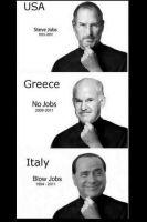 AN-Jobs