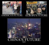 AN-futures