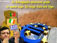 FW-euro-pakete