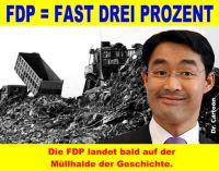 FW-fdp-3-prozent2