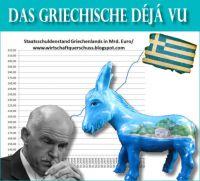 FW-griechenland-deja-vu