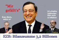 MB-Draghi-Bilanzsumme