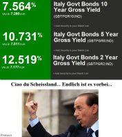 PP-Italien-Bonds