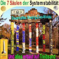 SilberRakete_7Saeulen-System-Stabil
