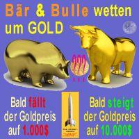 SilberRakete_Baer-Bulle-Wette-Goldpreis2