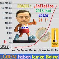 SilberRakete_Draghi-Inflation2013-2Prozent