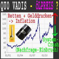 SilberRakete_Oelpreis-Quo-Vadis