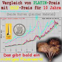 SilberRakete_Platin-Gold-10Jahre