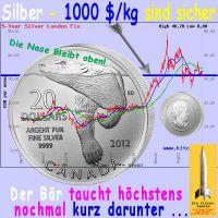 SilberRakete_Silber-1000Dollar-kg-Eisbaer