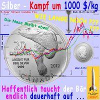 SilberRakete_Silber-1000Dollar-kg-Eisbaer2