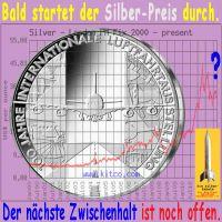 SilberRakete_Silberpreis-bald-durchstarten