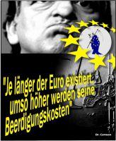 FW-euro-beerdigungskosten