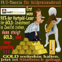 SilberRakete_98-2-Theorie-GOLD-Preisausbruch-Zweifel-Sitzfleisch-halten