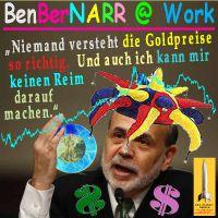 SilberRakete_Bernanke-NARR-Goldpreis-Dollar-Glaskugel2
