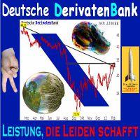 SilberRakete_Deutsche-DerivatenBank-DB-Aktienkurs-Blasen-platzen