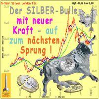 SilberRakete_Silber-Bulle-Kraft-Sprung2