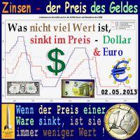 SilberRakete_Zinsen-Preis-des-Geldes-Wert-Dollar-Euro