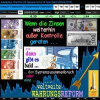 SilberRakete_Zinsen-ausser-Kontrolle-Zusammenbruch-oder-Waehrungsreform