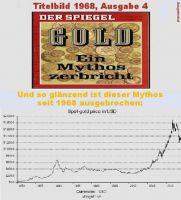 HK-Der-Mythos-Gold-zerbricht-nicht