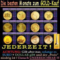 SilberRakete_Beste-Monat-GOLD-Kauf-Jederzeit-solange-EURO-DOLLAR-unerreichbar