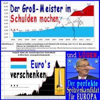 SilberRakete_EU-Wahl-Spitzenkandidat-Juncker-Luxemburg-Schulden-Geldverschenken-LUEGEN3