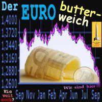 SilberRakete_Euro-Butterweich-Kurs-1Jahr-138auf126-Butter-Rolle-Schein-1Euro-Wie-weit-noch