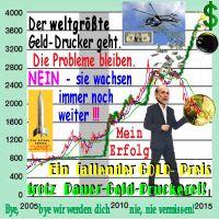SilberRakete_FED-8Jahre-Ben-Bernanke-Gelddrucker-Dollar-Probleme-wachsen-GOLD-Preis-fallend
