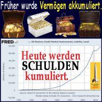 SilberRakete_Frueher-Vermoegen-akkumuliert-GOLD-SILBER-Schatztruhen-heute-Schulden-kumuliert