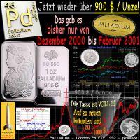 SilberRakete_Palladium-905Dollar-Dez2000-Febr2001-Kurs-Barren-Muenzen-Tasse-voll-1000-neue-Rekorde2
