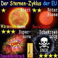 SilberRakete_Sternen-Zyklus-EU-Sonne-RoterRiese-Supernova-SchwarzesLoch-DM-Euro-Crash-Ende-Tod