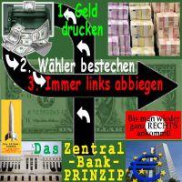 SilberRakete_Zentral-Bank-Prinzip-FED-EZB-Geld-drucken-bestechen-links-abbiegen-rechts