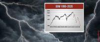 HK-DOW-Wettervorhersage-bis-2020