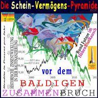 SilberRakete_Die-Schein-Vermoegens-Pyramide-vor-Zusammenbruch-Bauzinsen-BundFuture-Hoehenblutrausch