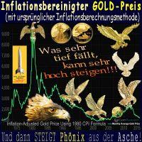 SilberRakete_GOLD-Preis-1970-2015-inflationsbereinigt-Tief-fallen-hoch-steigen-Eagle-Phoenix-aus-Asche