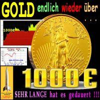 SilberRakete_GOLD-endlich-wieder-ueber-1000-Euro-je-Unze-Sehr-lange-hat-es-gedauert2