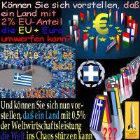 SilberRakete_Land-2Prozent-EU-Euro-umwerfen-Domino-Land-05Prozent-Welt-Chaos