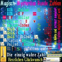 SilberRakete_Magisch-Mysterioese-Runde-Zahlen-Dollar-Euro-CHF-Yen-AU-AU-PT-PD-Oel-Preise-Manipulation-Wahr-HG-250Mill