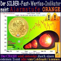 SilberRakete_SILBER-Fast-Wertlos-Indikator-Alarmstufe-ORANGE-GSV-1zu74-Crash-Extern-GOLDMarkt2