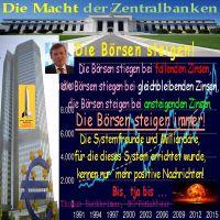 SilberRakete_ThBachheimer-Boersen-steigen-bei-fallenden-steigenden-Zinsen-FED-EZB-bis-Knall