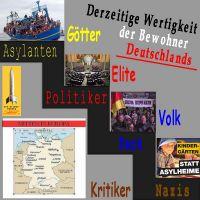 SilberRakete_Wertigkeit-Bewohner-D-Stufen-Goetter-Elite-Volk-Kritiker-Asylanten-Politiker-Pack-Nazis