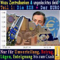 SilberRakete_Zentralbanken-Ungedecktes-Geld-Teil1-EZB-Euro-Draghi-Wertverfall-Betrug-Luegen-Enteignung-Crash