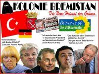 FW-bremistan