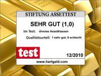 FW-gold-beste-assetklasse
