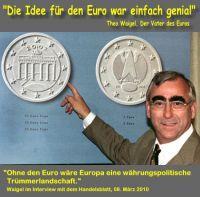 FW-waigel-euro-vater