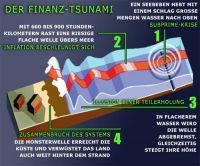 Finanz-Tsunami2